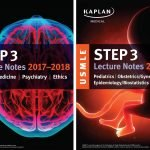 usmle-step-3-lecture-notes-2017-2018-9781506209685_hr-min