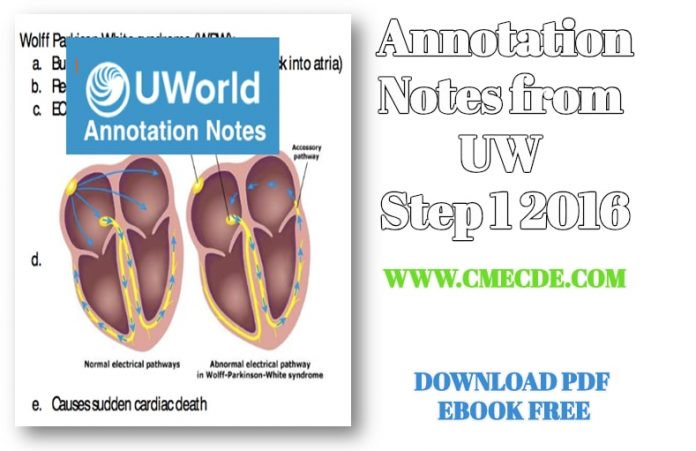 Download Dr Ali USMLE Uworld Notes PDF Free | USMLE